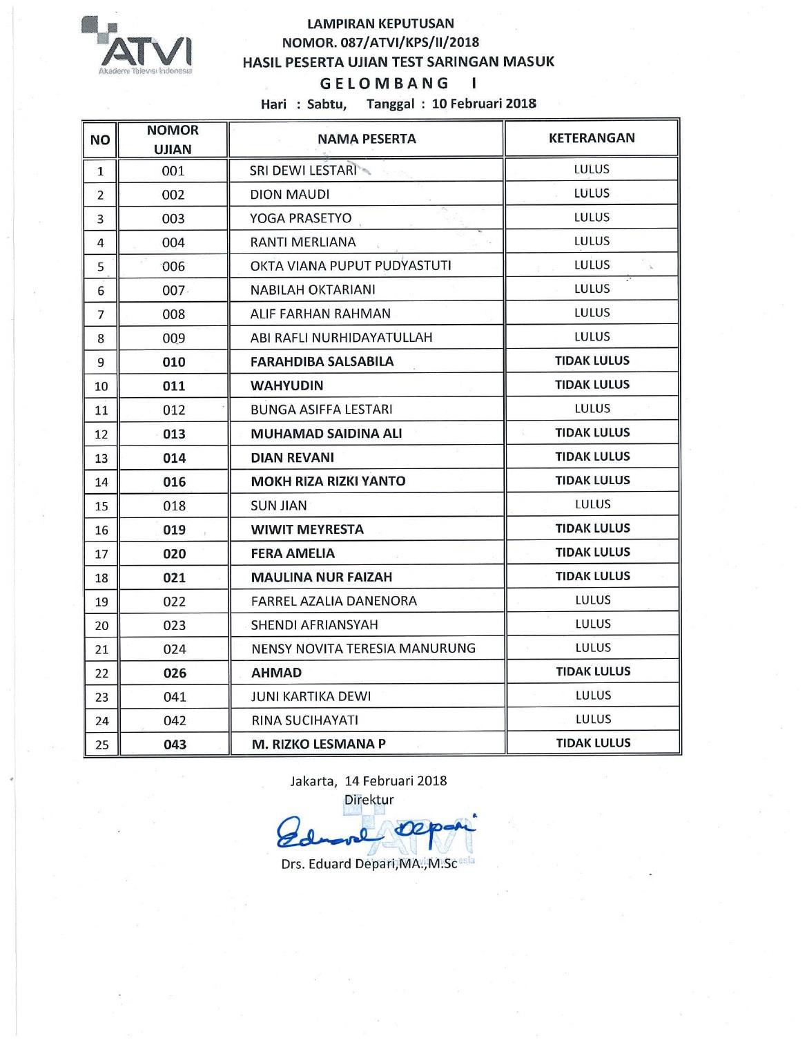 HASIL PESERTA UJIAN SARINGAN MASUK MAHASISWA BARU TAHUN AKADEMIK 2018-2019 GELOMBANG I 2