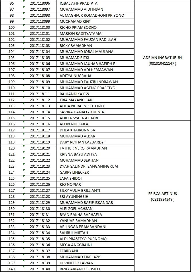 Pengumuman Daftar Dosen Pembimbing Akademik 2017-2018 4